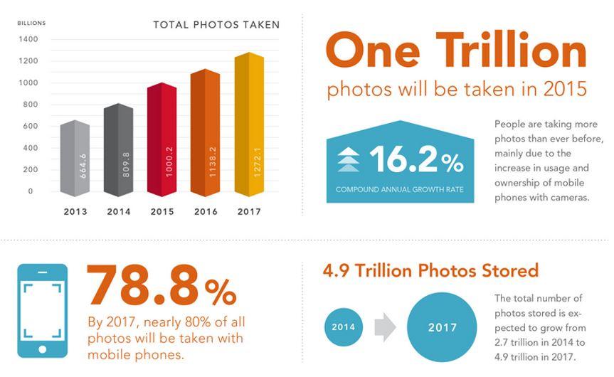 one_trillion_infograph